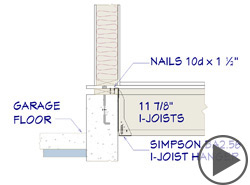 Hanging joist CAD detail