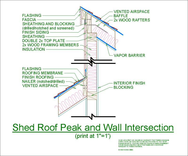 Shed Roof In Chief Architect Mast