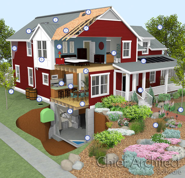Green building with chief architect home design software House construction design software free
