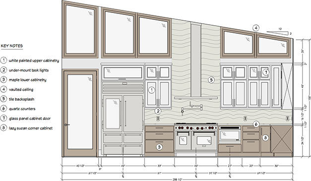 Elevation of a kitchen with notes and dimensions