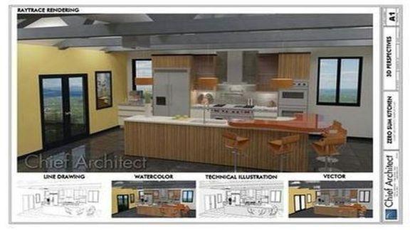 Zero Sum Kitchen