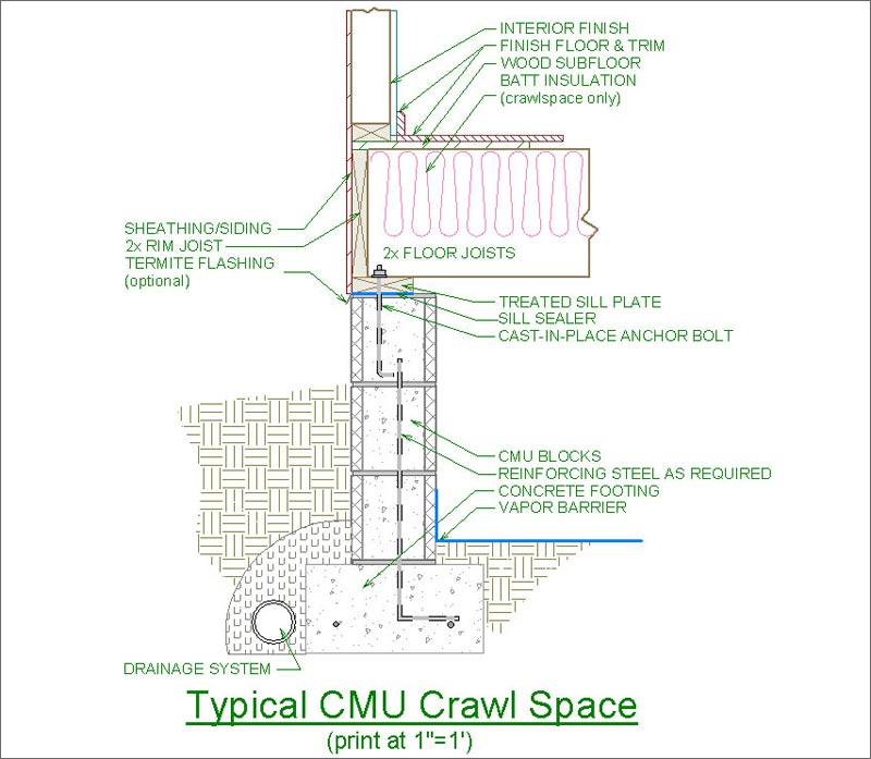 Building Unvented Crawl Space moreover Prefab Guesthouse Kit besides 24x24 Cabin Plans On Piers moreover S les together with View All. on pier pole house plans