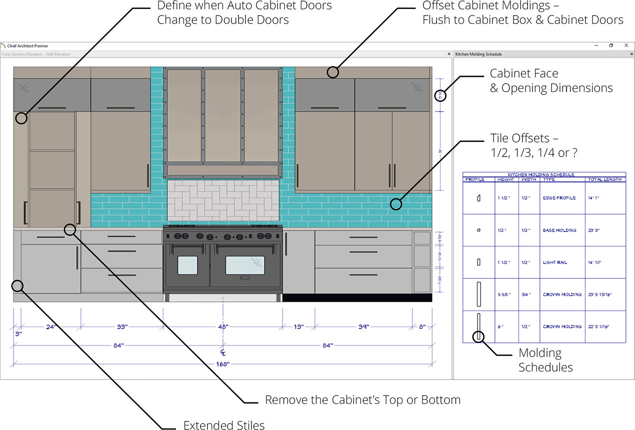Kitchen wall elevation showing design features for editing cabinet top, bottom, moldings, create schedules and tile offsets.