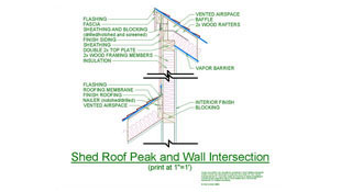 A construction detail illustrating a clerestory joint where the lower roof plane intersects the clerestory wall.