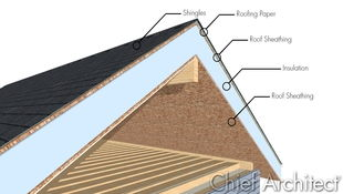 A sliced perspective view of a roof exposes all of the layers in its SIP panel assembly.