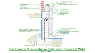 An annotated detail of a concrete block footing with a brick ledge above, and furred interior walls on the inside for a basement.